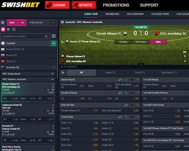 Sports betting arbitrage australia map betting fa cup